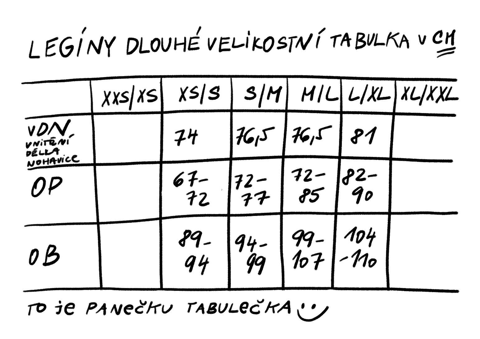 tabulka_dlouhe