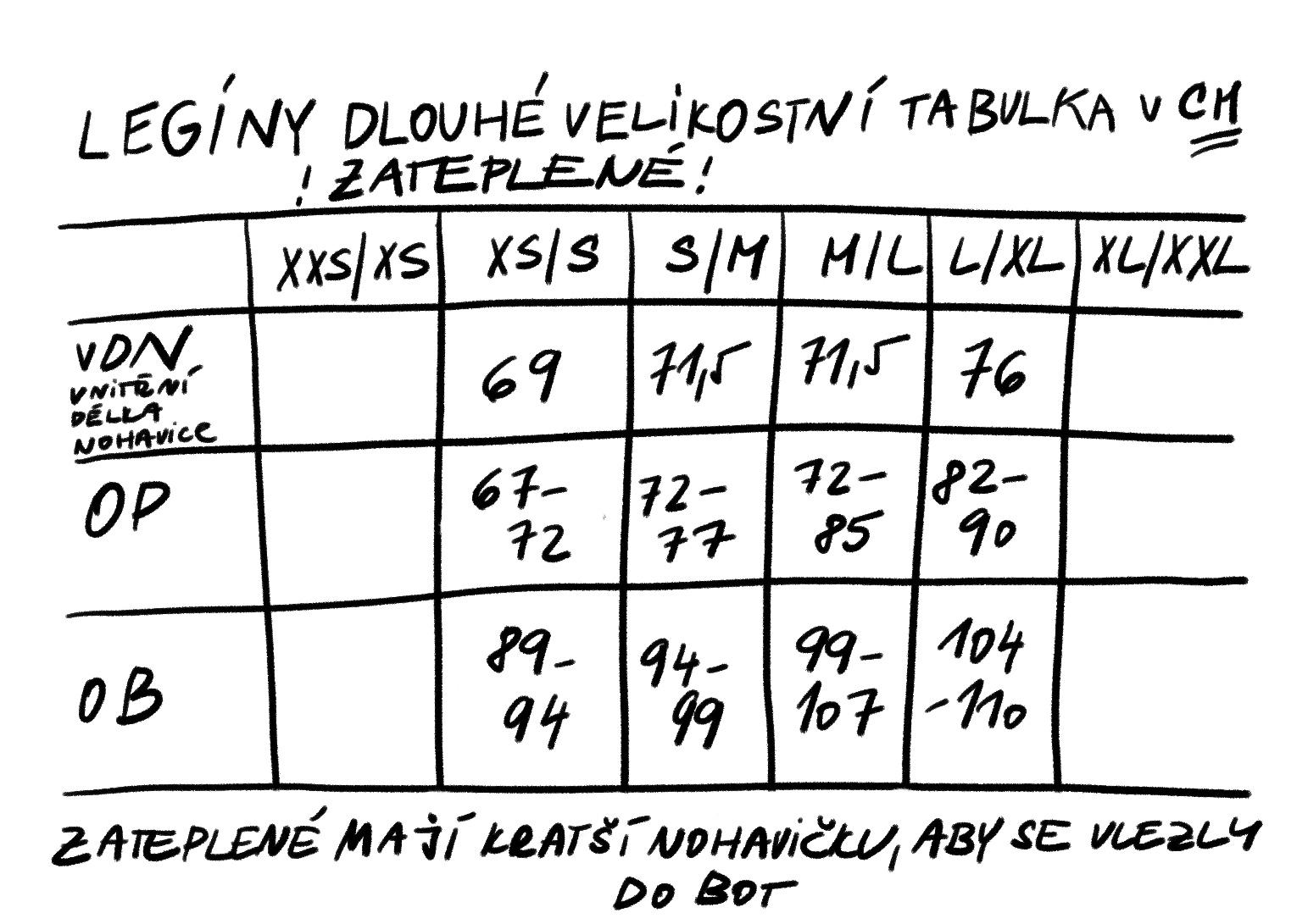tabulka_zateplene